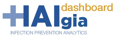 HAIgia Dashboard visually presents data for patient safety decision making